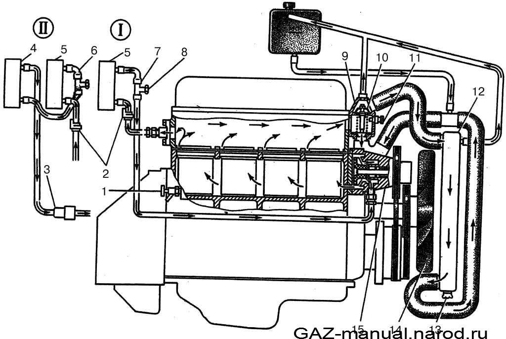 Система охлаждения газель газ 2705 32213