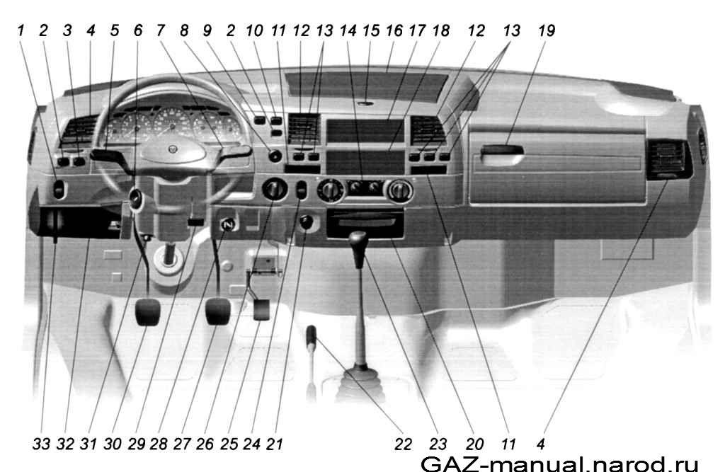 Акт Инструкция П-7
